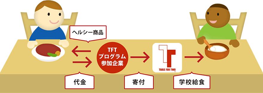 tft_20200902
